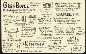 On Being Sketchnotes - Greg Boyle - Krista Tippett - Doug Neill