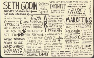 On Being Sketchnotes - Seth Godin - Krista Tippett - Doug Neill