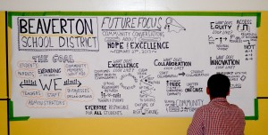 Doug Neill Graphic Recording - Beaverton School District