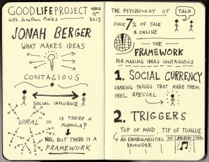 Good Life Project Sketchnotes - Jonah Berger (1) - Jonathan Fields - Doug Neill