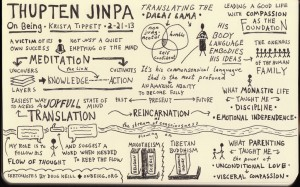On Being Sketchnotes - Tupten Jinpa - Krista Tippett - Doug Neill