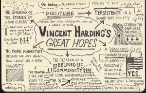 On Being Sketchnotes - Vincent Harding - Krista Tippett - Doug Neill